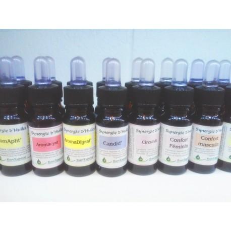Synergie Etat fébrile (grippe/ rhume)